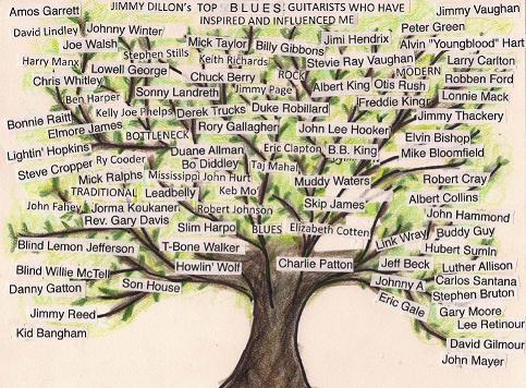 blues-tree-small