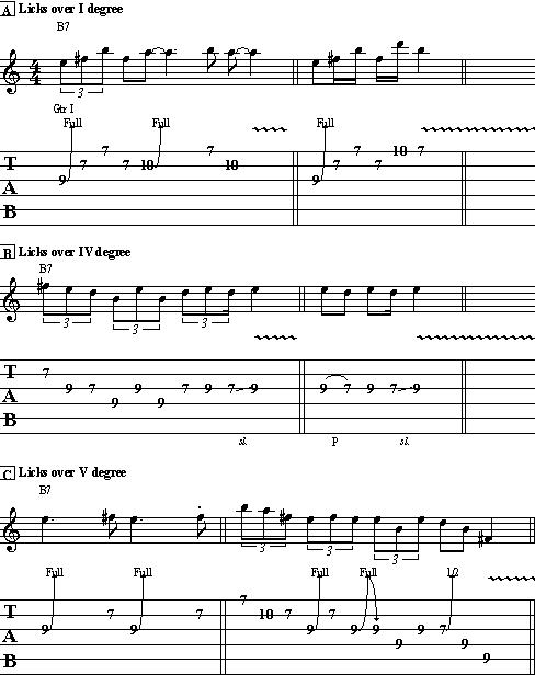 3 Kinds of Blues Licks