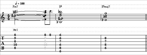 Classic Jazz Progression on Guitar