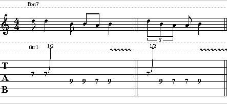 Guitar Lessons Online Free Blues Licks