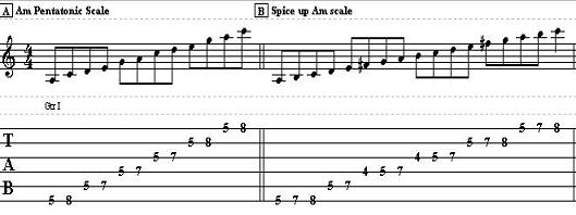 How to spice up your blues licks