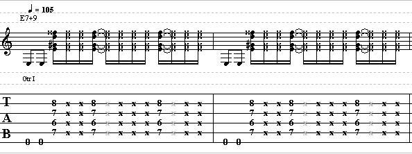 Learn How to Play a Funk Rhythm
