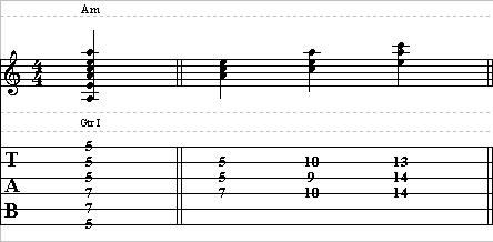 Minor Triad Inversions