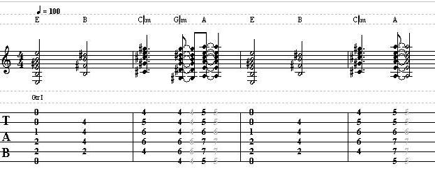 Red Hot Chilli Peppers Chord Progression