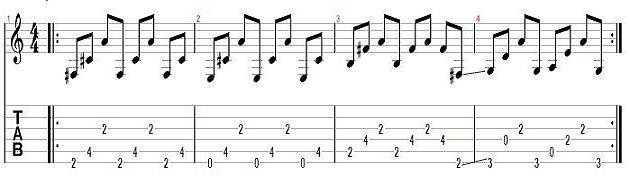 How-to-Play-A-Tout-Le-Monde-Intro-by-Megadeth-Rhythm -Guitar-Lesson