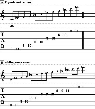 Adding Extra Notes to Our Minor Pentatonic Scale