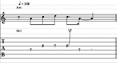 Bues Lead Guitar Techniques – Video Guitar Lesson