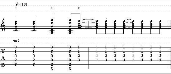 Easy Beginner Acoustic Guitar Lesson in the Style of Cat Stevens