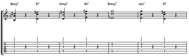 Giant-Steps-Chord-Progression-Jazz-Guitar-Lesson