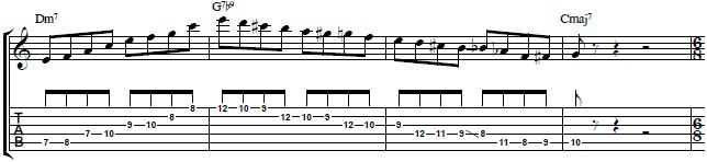 How-to-Use-the-Diminished-Scale-over-the-V-Degree-in-a-Jazz-Progression--Jazz-Guitar-Lesson