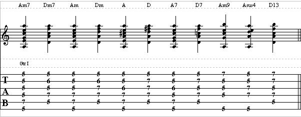 Easy Guitar Lesson on Barre Chords – How to Play Barre Chords on Guitar