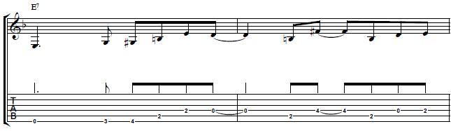George Harrison Easy Guitar Riff - Rhythm Guitar Lesson For Beginners