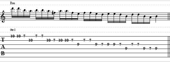 Guitar Lick in the Style of Slash