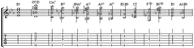 8-Bar-Blues-Guitar-Riff-in-The-Style-of-Ray-Charles-Blues-Guitar-Lesson
