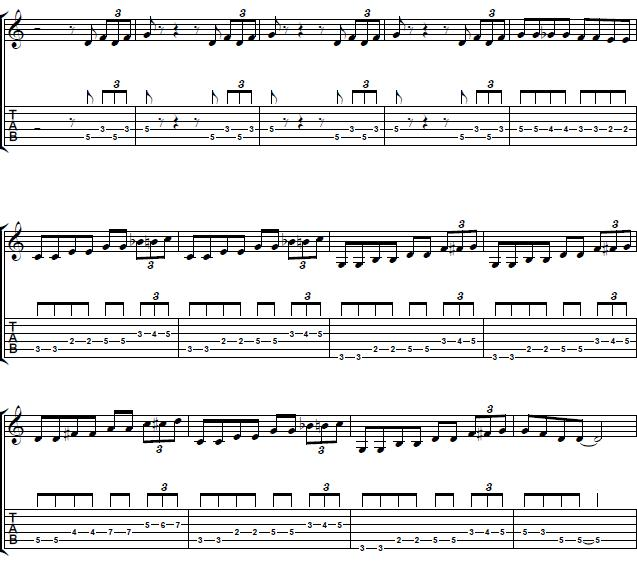 Blues-Guitar-Lesson-on-Muddy-Waters-Hoochie-Coochie-Man-Guitar-Riff