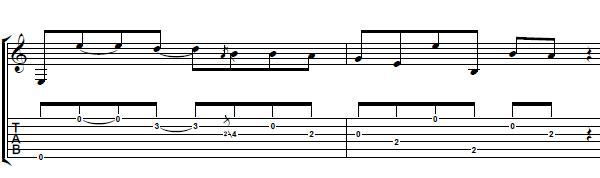 Blues-Turnaround-in-the-Style-of-Freddie-King-Blues-Guitar-Lesson