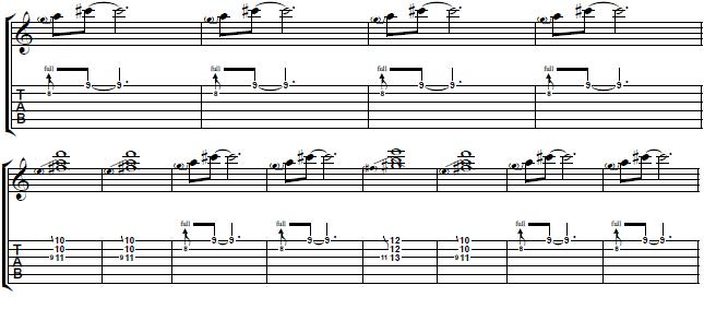 Country-Blues-Lick-in-the-Style-of-Pedal-Steel-Guitar-Blues-Guitar-Lesson