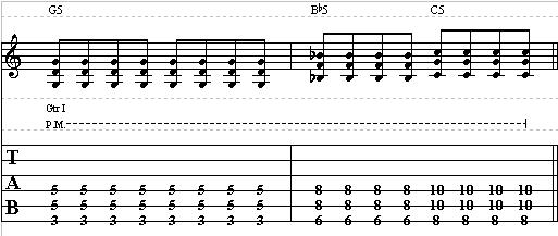 Electric Guitar Lesson on Power Chords - How to Play Power Chords on Guitar