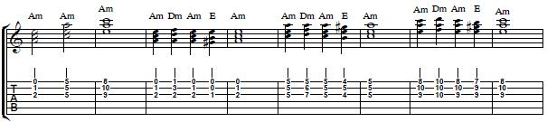 Guitar Lesson on Chord Triads - How to Play Chord Triads on Guitar-- Part IV
