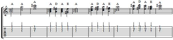 Guitar Lesson on Chord Triads - How to Play Chord Triads on Guitar