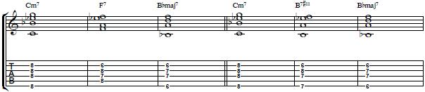 Guitar Lesson on Tritone Substitution - Jazz Guitar Harmony