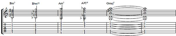 Jazz Chords Voice Movements - Jazz Guitar Lesson