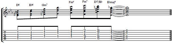 Jazz Chords in Blocks - Jazz Guitar Lesson on Chords