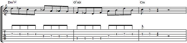 Jazz Lick Over a II V I Chord Progression - Jazz Guitar Lesson