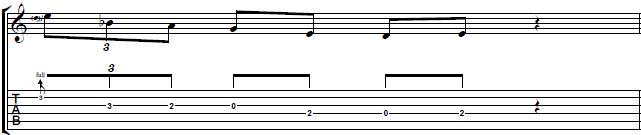 Jimmi-Hendrix-Secret-Bending-Lick-Blues-Guitar-Lesson