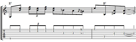 Killer-Blues-Turnaround-in-the-Style-of-Eric-Clapton-Blues-Guitar-Lesson