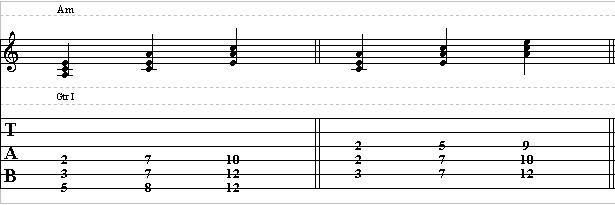 Minor Chord Triad Inversion – Easy Guitar Lesson on Chords & Triads