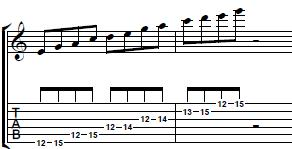 Pentatonic-Blues-Lick-Part-1-Blues-Guitar-Lesson
