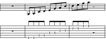 Pentatonic-Blues-Lick-Part2-Blues-Guitar-Lesson