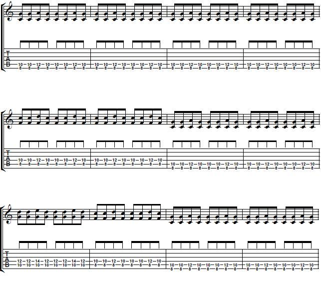 Rock-Blues-Riff-in-the-Style-of-Scooty-Moore-Blues-Guitar-Lesson1