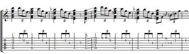 T-Bone-Walker-Cool-Blues-Intro-with-Dominant-9th-Chords-Blues-Guitar-Lesson