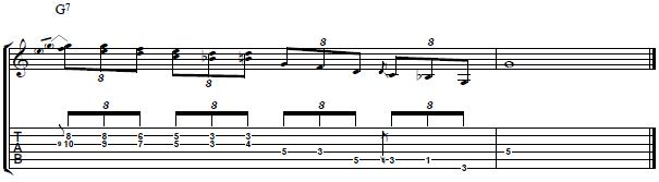 Acoustic Blues Guitar Lick with Double Stops - Blues Guitar Lesson on Double Stops Lick