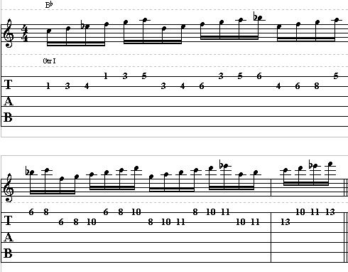 Bb Major Scale Shapes – Lead Guitar Lesson on Scales