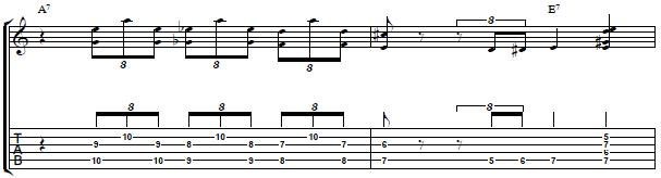 Blues Intro in the Key of A - Easy Guitar Lesson on Blues Turnarounds