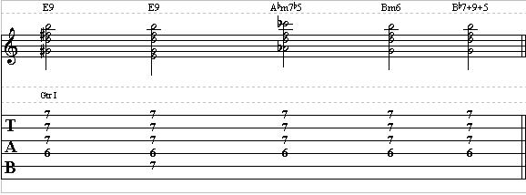 Chords with Multiple Names