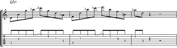 Cool Diminished Guitar Lick - Lead Guitar Lesson on Diminished Lick