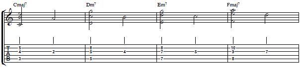 Cool Guitar Lesson on Chord Voicings - Major Seventh Chord Vocings