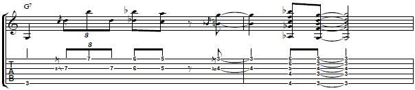 Cool Lick for Ending a Blues in G - Easy Blues Guitar Lesson