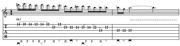 Fast Guitar Lick with Minor Pentatonic Scale in E - Lead Guitar Lesson