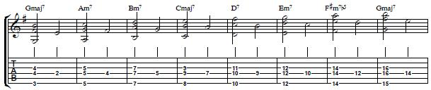 Guitar Lesson in Chord Voicings - Learn Chord Voicings and Chord Melody on Guitar