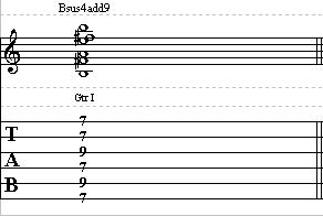 How to Play a Bsus add9 Chord