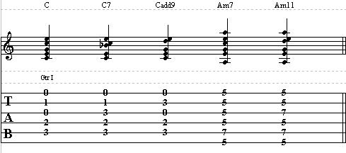 How to Spice Up Your Guitar Chords – Easy Guitar Lesson on Chords