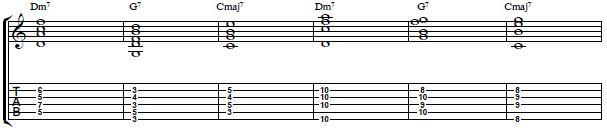 Jazz Guitar Lesson on II V I Chord Progression - Learn Jazz Harmony