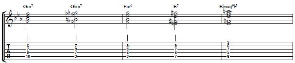 Jazz Piano Style Chords on Guitar - Acoustic Jazz Guitar Lesson on Chords