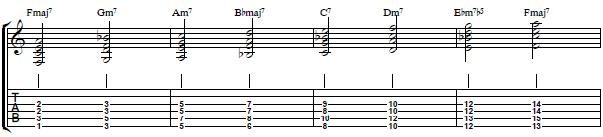 Jazz Voicing Exercise on Guitar - Jazz Guitar Lesson