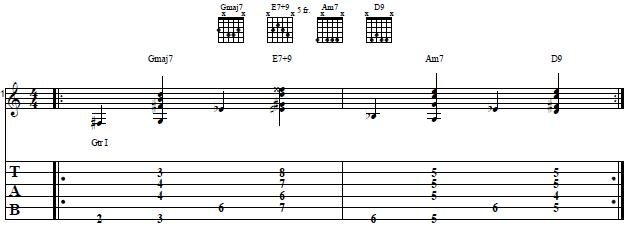 Learn How to Play a I VI II V Chord Progression with Walking Bass - Jazz Guitar Lesson
